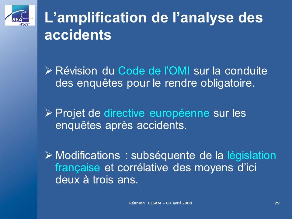 Réunion CESAM - 03 avril 200829 Lamplification de lanalyse des accidents Révision du Code de lOMI sur la conduite des enquêtes pour le rendre obligato