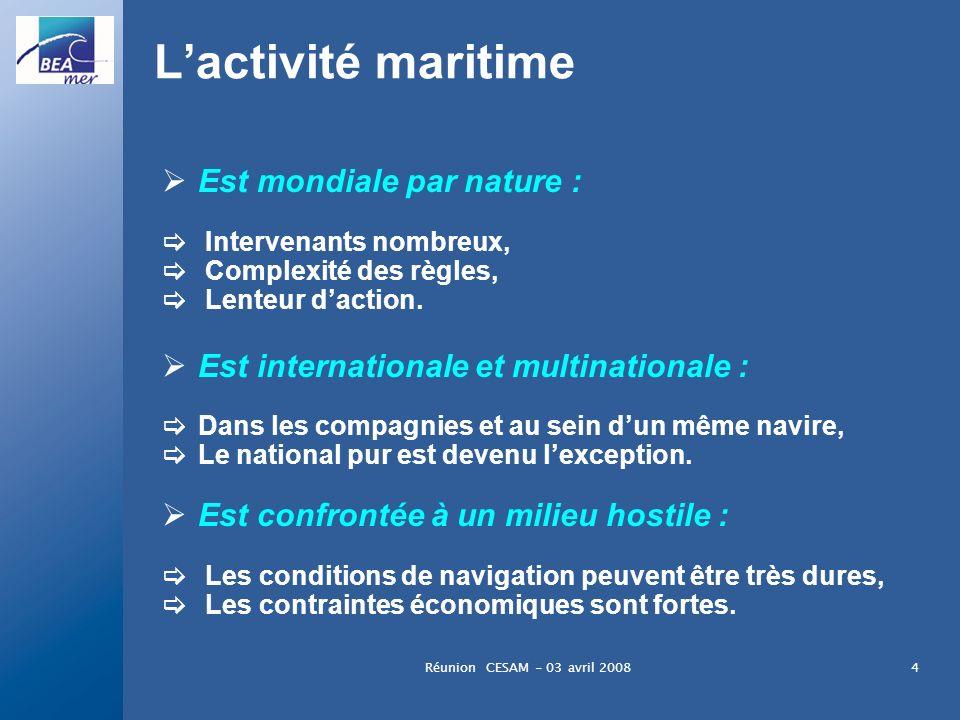 Réunion CESAM - 03 avril 20084 Lactivité maritime Est mondiale par nature : Intervenants nombreux, Complexité des règles, Lenteur daction. Est interna
