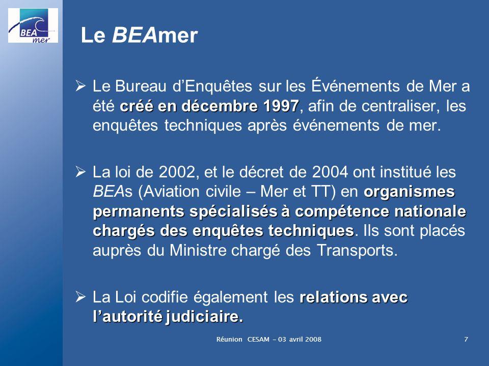 Réunion CESAM - 03 avril 20087 Le BEAmer créé en décembre 1997 Le Bureau dEnquêtes sur les Événements de Mer a été créé en décembre 1997, afin de cent