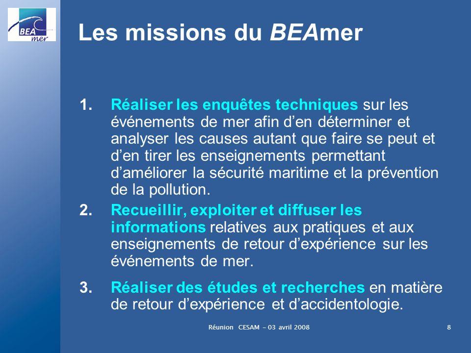 Réunion CESAM - 03 avril 20088 Les missions du BEAmer 1.Réaliser les enquêtes techniques sur les événements de mer afin den déterminer et analyser les