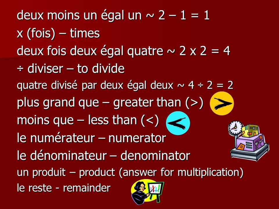 deux moins un égal un ~ 2 – 1 = 1 x (fois) – times deux fois deux égal quatre ~ 2 x 2 = 4 ÷ diviser – to divide quatre divisé par deux égal deux ~ 4 ÷ 2 = 2 plus grand que – greater than (>) moins que – less than (<) le numérateur – numerator le dénominateur – denominator un produit – product (answer for multiplication) le reste - remainder