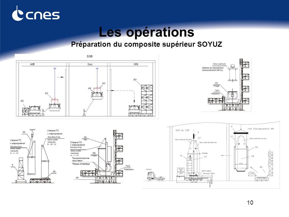 10 Les opérations Préparation du composite supérieur SOYUZ