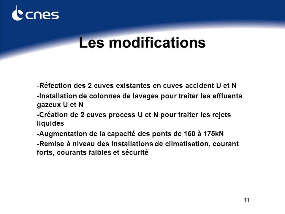 11 Les modifications -Réfection des 2 cuves existantes en cuves accident U et N -Installation de colonnes de lavages pour traiter les effluents gazeux