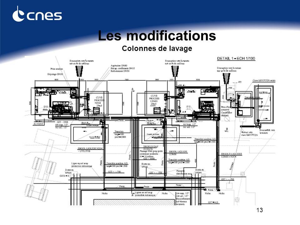 13 Les modifications Colonnes de lavage