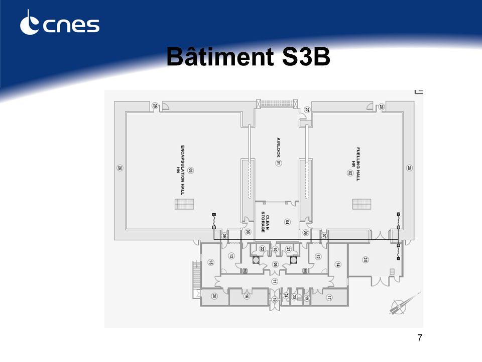 7 Bâtiment S3B