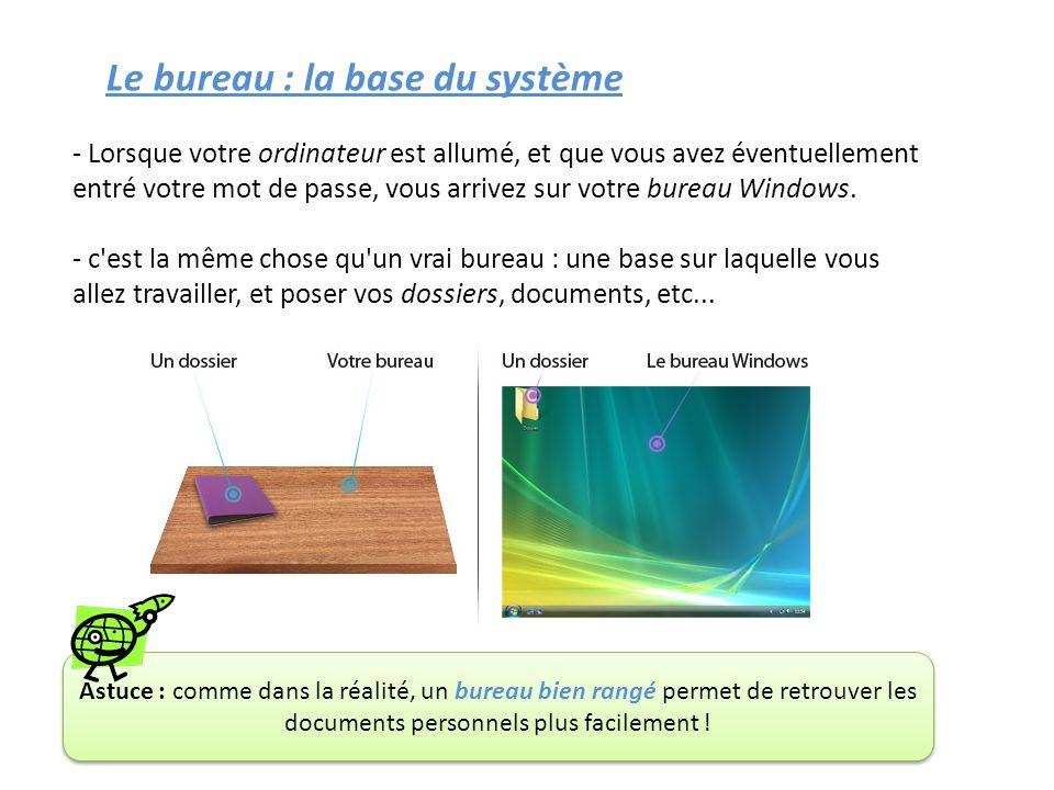 La composition dun Bureau Windows Le bureau est donc matérialisé par un fond d écran.