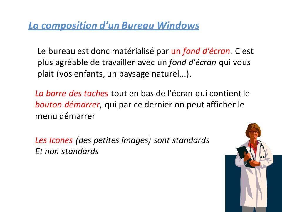 La composition dun Bureau Windows Le bureau est donc matérialisé par un fond d'écran. C'est plus agréable de travailler avec un fond d'écran qui vous