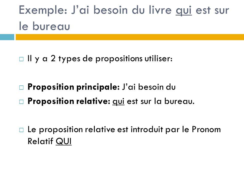 Exemple: Jai besoin du livre qui est sur le bureau Il y a 2 types de propositions utiliser: Proposition principale: Jai besoin du Proposition relative