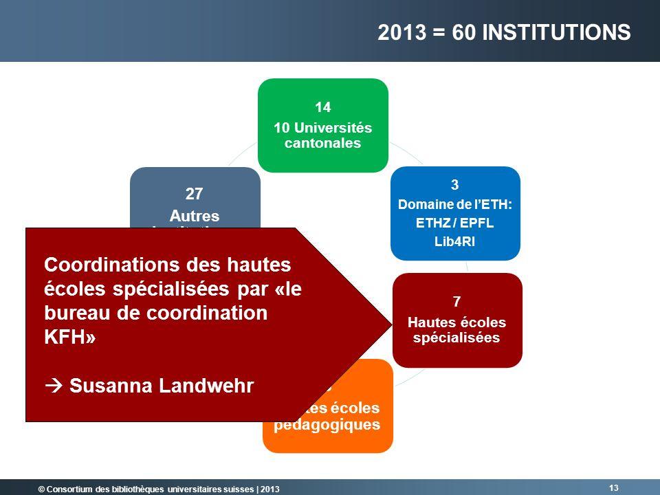 © Consortium des bibliothèques universitaires suisses | 2013 14 10 Universités cantonales 3 Domaine de lETH: ETHZ / EPFL Lib4RI 7 Hautes écoles spécia
