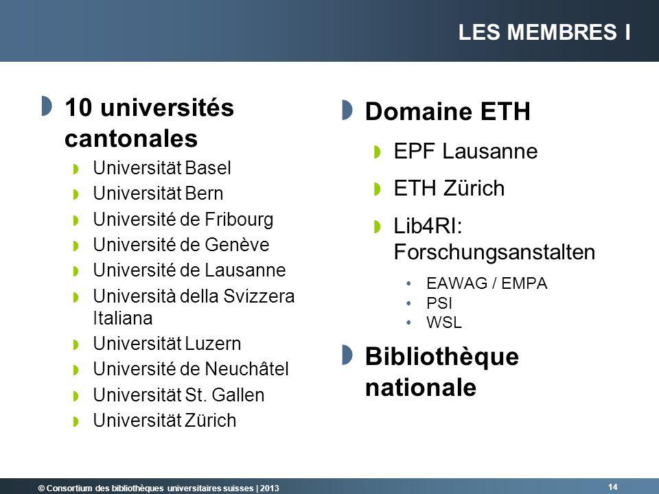 © Consortium des bibliothèques universitaires suisses | 2013 14 10 universités cantonales Universität Basel Universität Bern Université de Fribourg Un