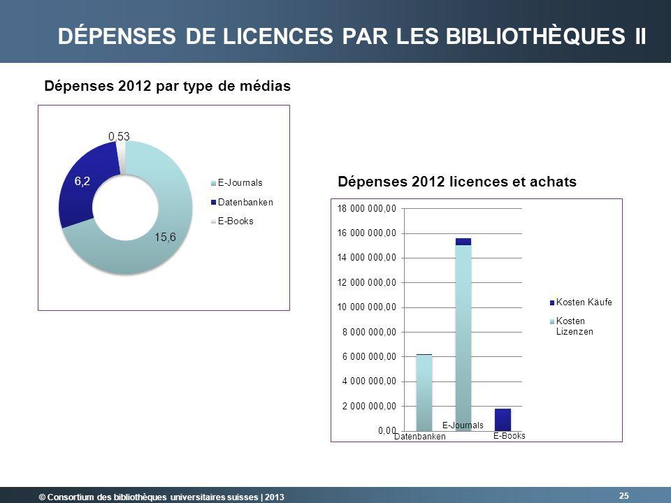 © Consortium des bibliothèques universitaires suisses | 2013 25 Dépenses 2012 par type de médias Dépenses 2012 licences et achats Datenbanken E-Journa