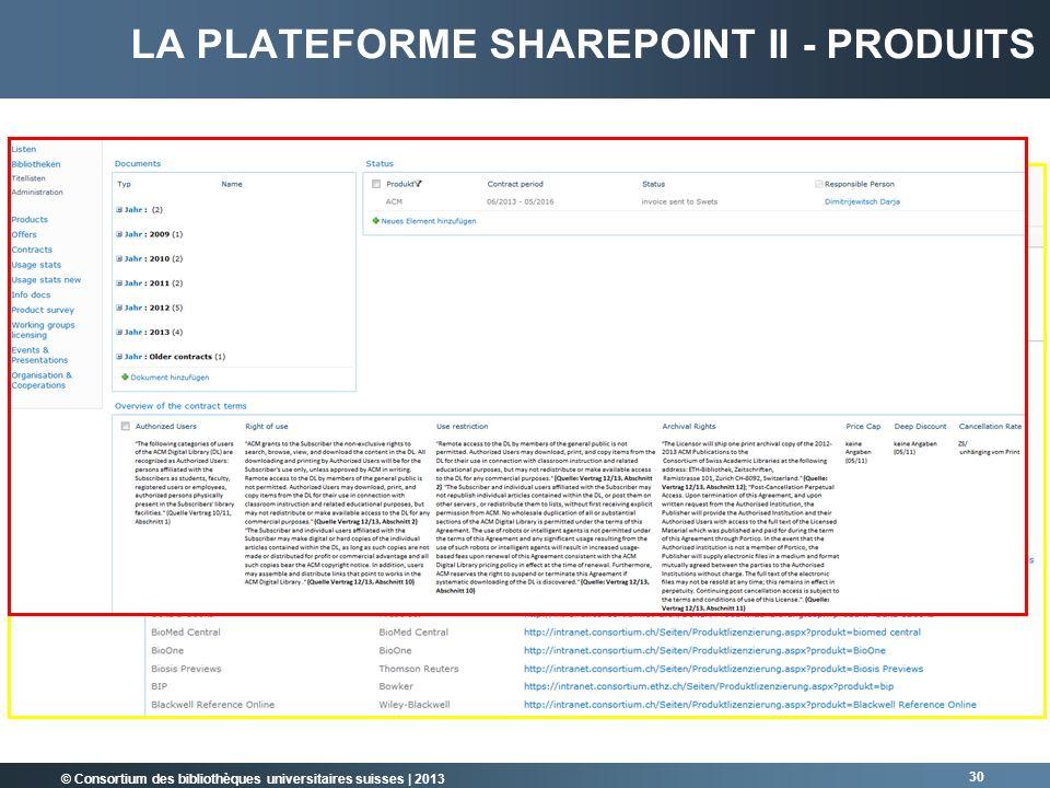 © Consortium des bibliothèques universitaires suisses | 2013 30 LA PLATEFORME SHAREPOINT II - PRODUITS