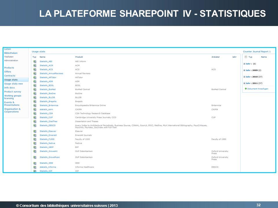 © Consortium des bibliothèques universitaires suisses | 2013 32 LA PLATEFORME SHAREPOINT IV - STATISTIQUES