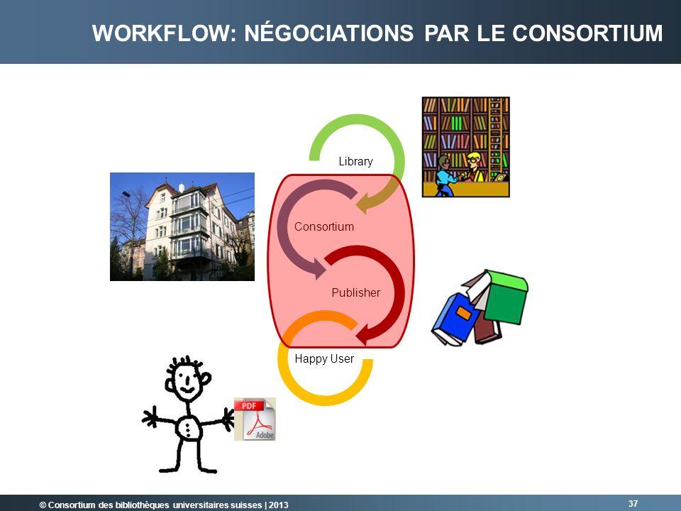 © Consortium des bibliothèques universitaires suisses | 2013 37 Library Consortium Publisher Happy User WORKFLOW: NÉGOCIATIONS PAR LE CONSORTIUM