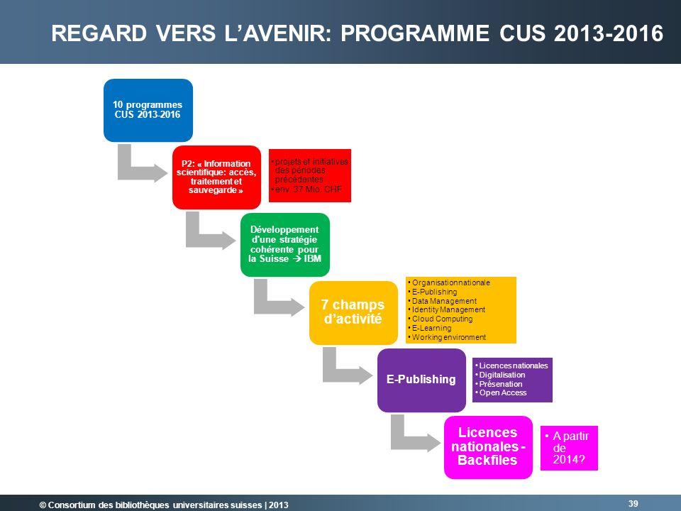 © Consortium des bibliothèques universitaires suisses | 2013 10 programmes CUS 2013-2016 P2: « Information scientifique: accès, traitement et sauvegar