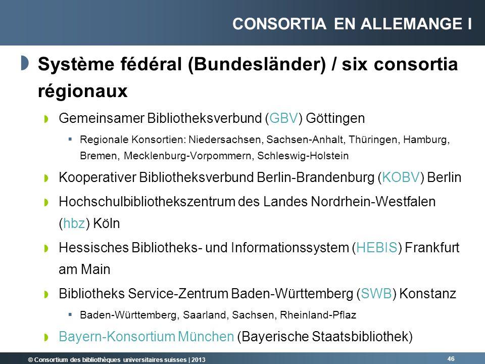 © Consortium des bibliothèques universitaires suisses | 2013 Système fédéral (Bundesländer) / six consortia régionaux Gemeinsamer Bibliotheksverbund (