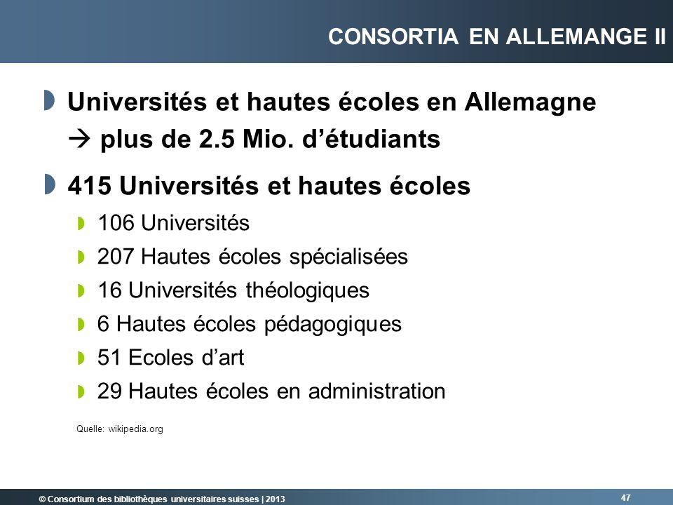 © Consortium des bibliothèques universitaires suisses | 2013 Universités et hautes écoles en Allemagne plus de 2.5 Mio. détudiants 47 415 Universités