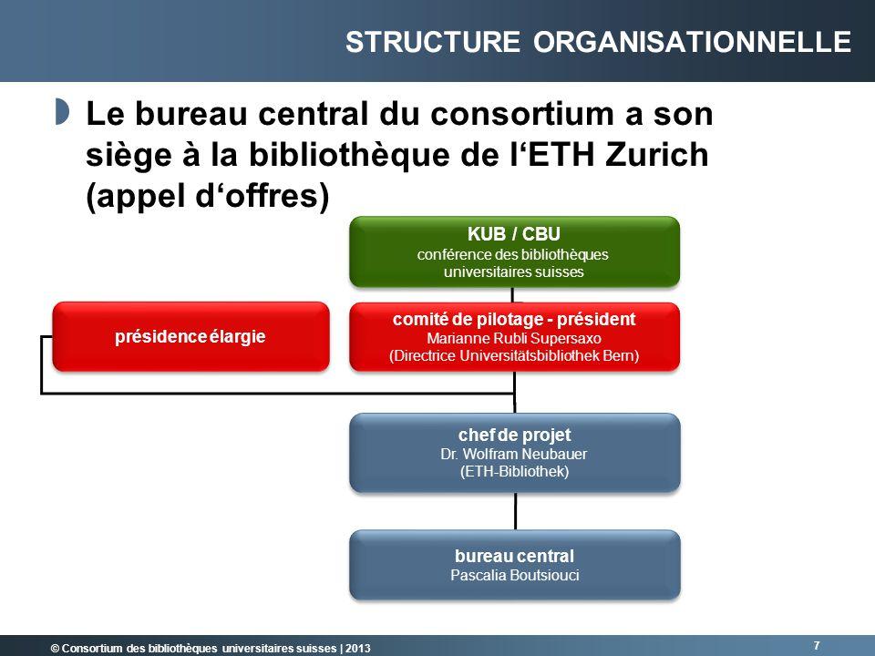 © Consortium des bibliothèques universitaires suisses | 2013 7 STRUCTURE ORGANISATIONNELLE KUB / CBU conférence des bibliothèques universitaires suiss