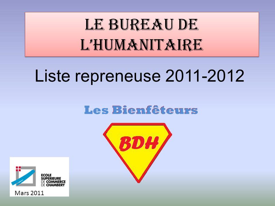 Objectifs : le développement social Durée: 1 er groupe (2p-): du 1 er juin au 15 août 2 ème groupe (7p-): du 15 juillet au 30 août Missions: -enseignement de langlais -agriculture & construction