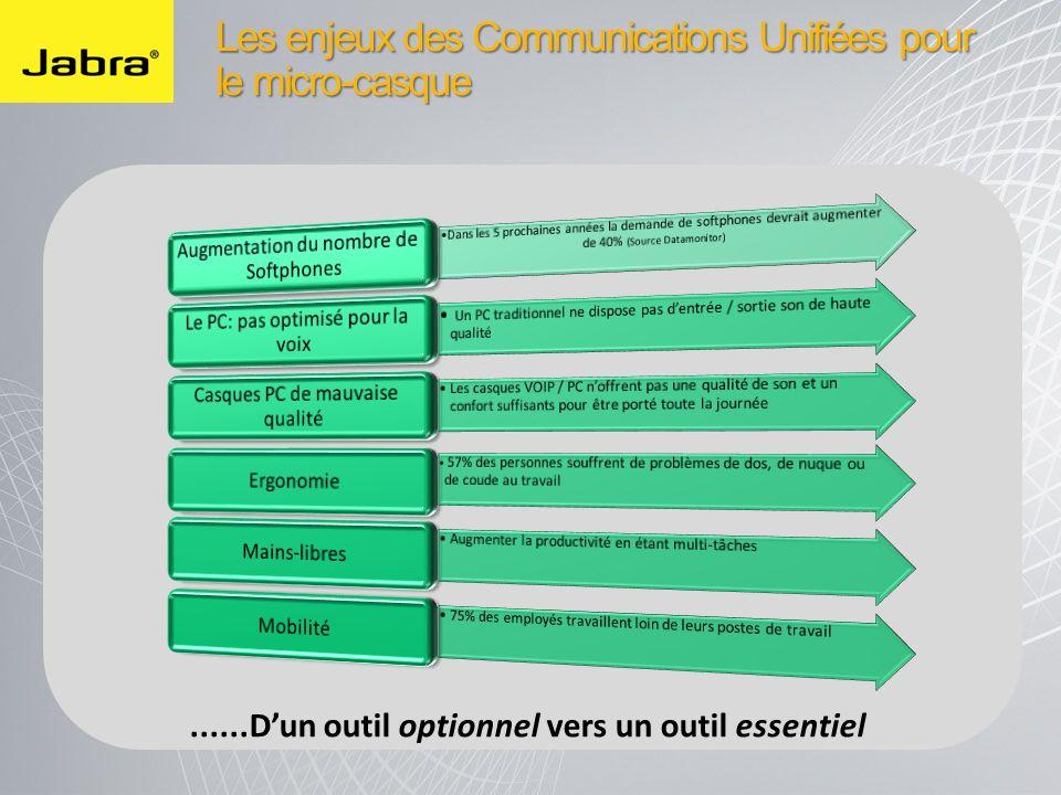Les enjeux des Communications Unifiées pour le micro-casque......Dun outil optionnel vers un outil essentiel
