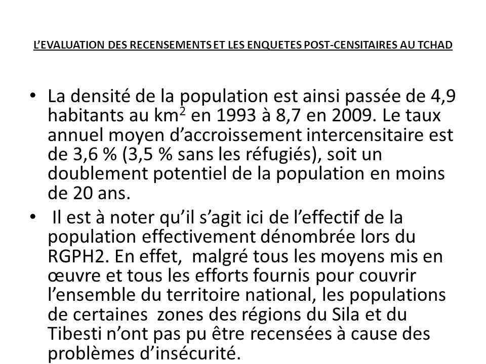 LEVALUATION DES RECENSEMENTS ET LES ENQUETES POST-CENSITAIRES AU TCHAD La densité de la population est ainsi passée de 4,9 habitants au km 2 en 1993 à 8,7 en 2009.