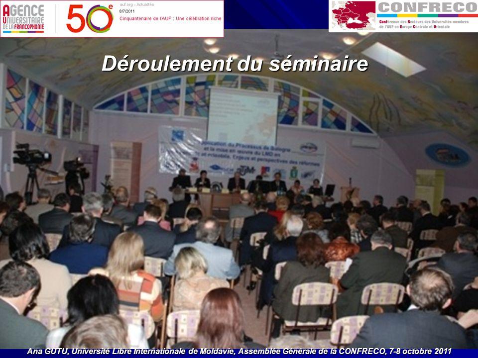 Déroulement du séminaire Ana GUTU, Université Libre Internationale de Moldavie, Assemblée Générale de la CONFRECO, 7-8 octobre 2011