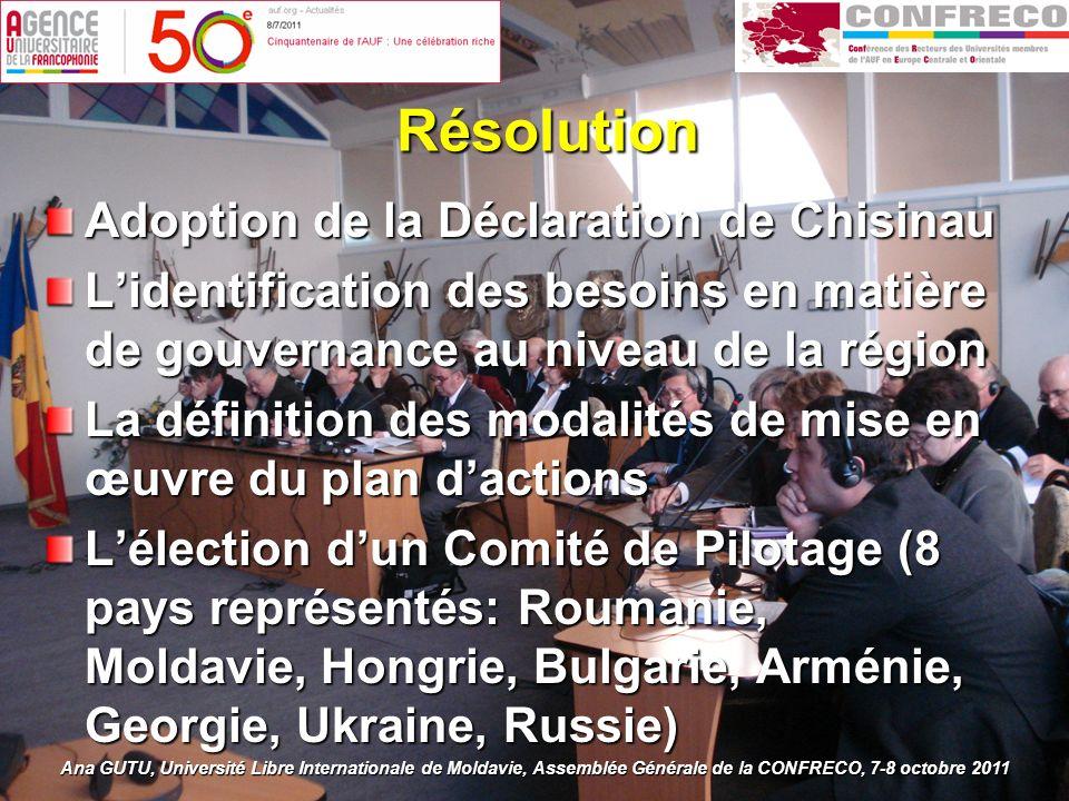 Résolution Adoption de la Déclaration de Chisinau Lidentification des besoins en matière de gouvernance au niveau de la région La définition des modalités de mise en œuvre du plan dactions Lélection dun Comité de Pilotage (8 pays représentés: Roumanie, Moldavie, Hongrie, Bulgarie, Arménie, Georgie, Ukraine, Russie) Ana GUTU, Université Libre Internationale de Moldavie, Assemblée Générale de la CONFRECO, 7-8 octobre 2011