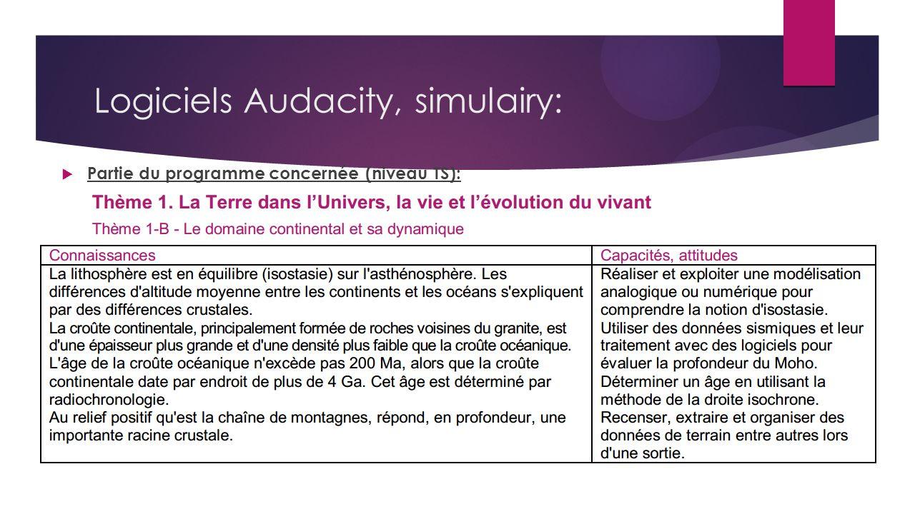 Logiciels Audacity, simulairy: Partie du programme concernée (niveau TS):