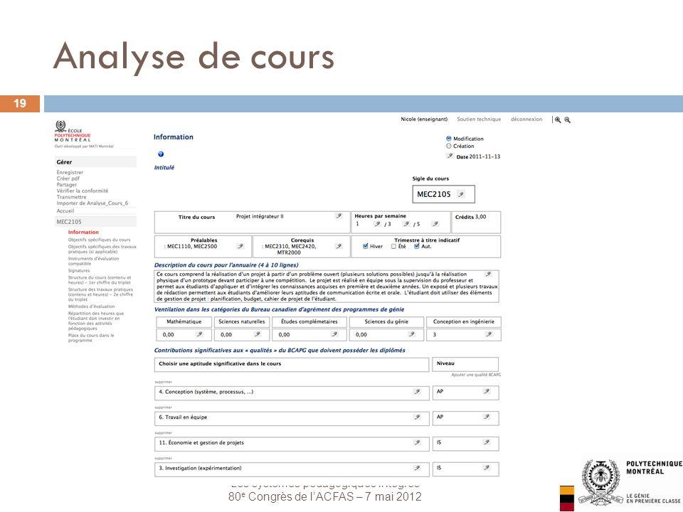 Les systèmes pédagogiques intégrés 80 e Congrès de lACFAS – 7 mai 2012 Analyse de cours 19
