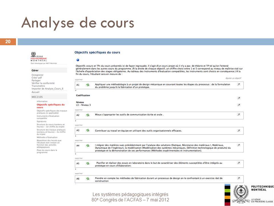 Les systèmes pédagogiques intégrés 80 e Congrès de lACFAS – 7 mai 2012 Analyse de cours 20