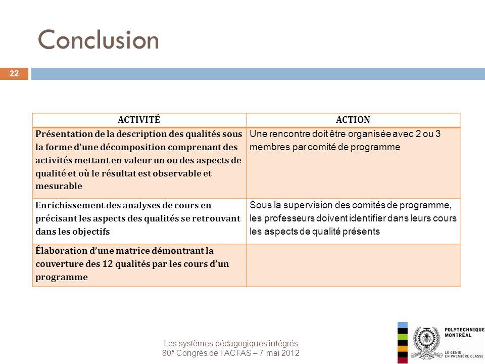 Les systèmes pédagogiques intégrés 80 e Congrès de lACFAS – 7 mai 2012 Conclusion 22 ACTIVITÉACTION Présentation de la description des qualités sous l