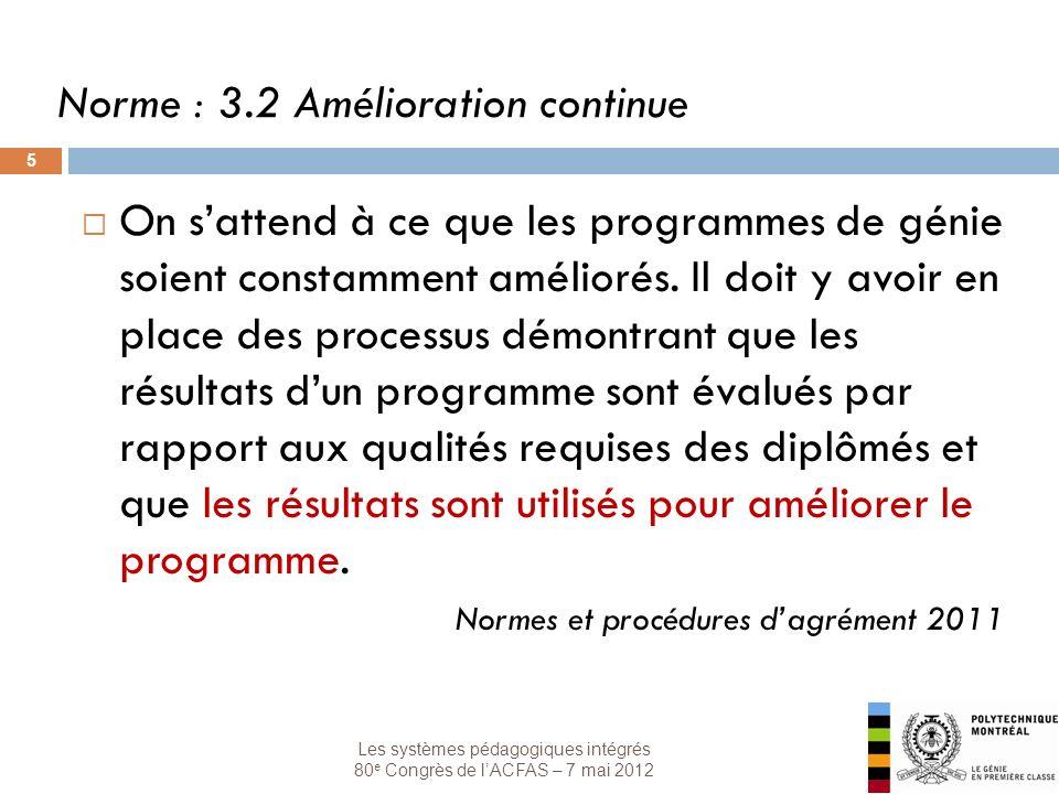 Les systèmes pédagogiques intégrés 80 e Congrès de lACFAS – 7 mai 2012 5 Norme : 3.2 Amélioration continue On sattend à ce que les programmes de génie