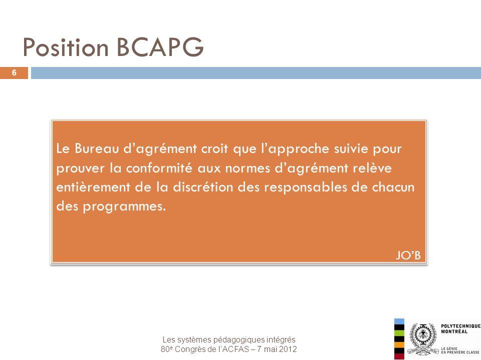 Les systèmes pédagogiques intégrés 80 e Congrès de lACFAS – 7 mai 2012 6 Position BCAPG Le Bureau dagrément croit que lapproche suivie pour prouver la conformité aux normes dagrément relève entièrement de la discrétion des responsables de chacun des programmes.