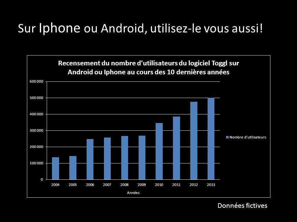 Sur Iphone ou Android, utilisez-le vous aussi! Données fictives