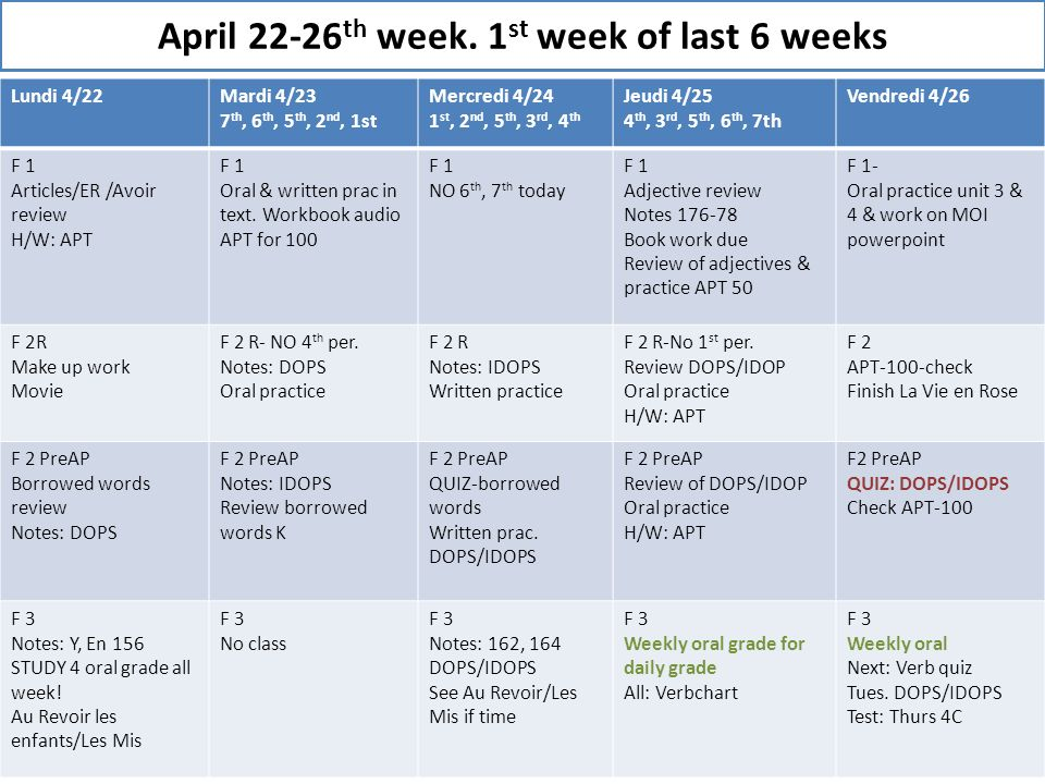 April 22-26 th week.