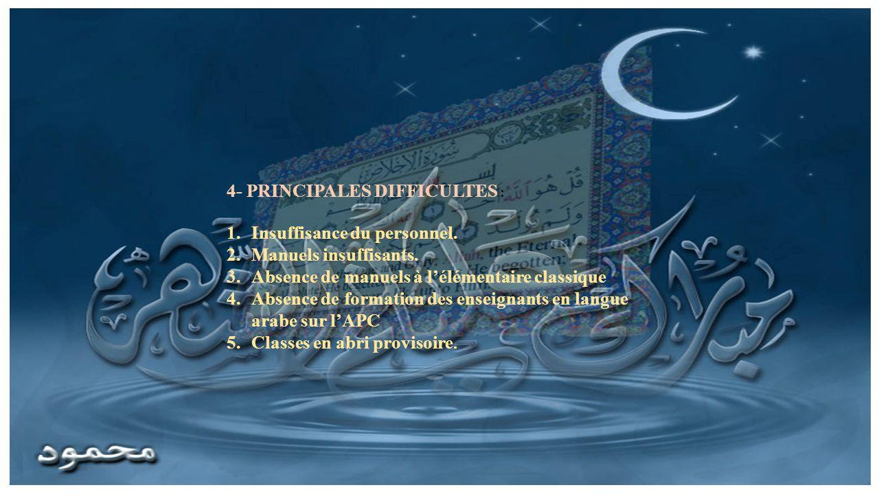 4- PRINCIPALES DIFFICULTES : 1.Insuffisance du personnel. 2.Manuels insuffisants. 3.Absence de manuels à lélémentaire classique 4.Absence de formation