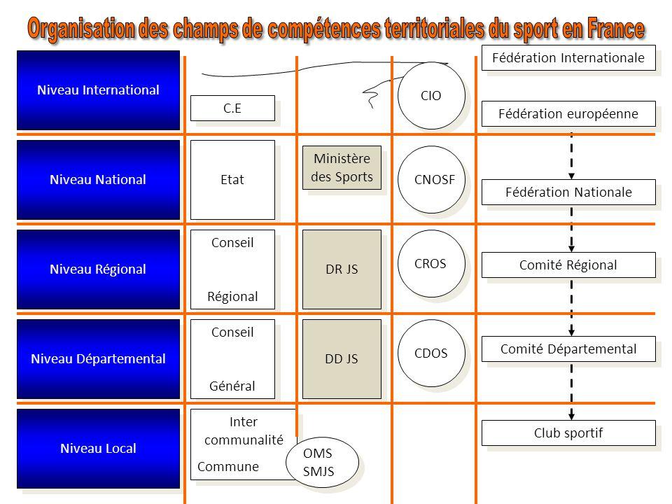Thierry NOEL DUBUISSON Chercheur associé au CEMIS EA 2131 – UFR STAPS CAEN 2009/2010 Cours n° 1 Cours n° 1
