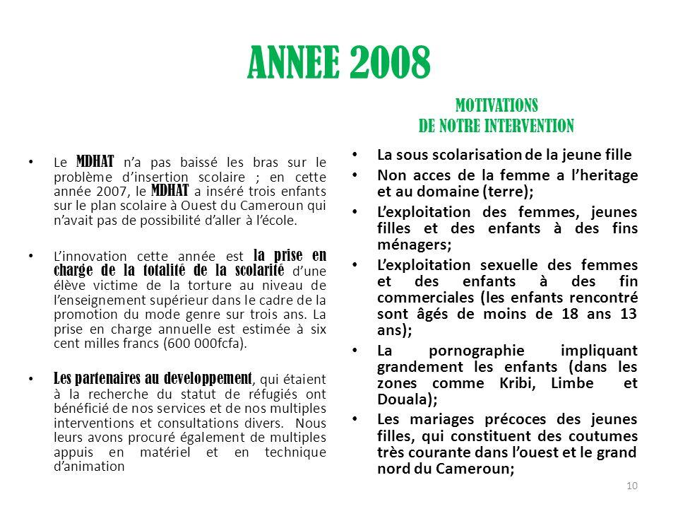 ANNEE 2008 Le MDHAT na pas baissé les bras sur le problème dinsertion scolaire ; en cette année 2007, le MDHAT a inséré trois enfants sur le plan scol