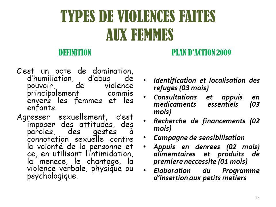 TYPES DE VIOLENCES FAITES AUX FEMMES DEFINITION Cest un acte de domination, dhumiliation, dabus de pouvoir, de violence principalement commis envers l