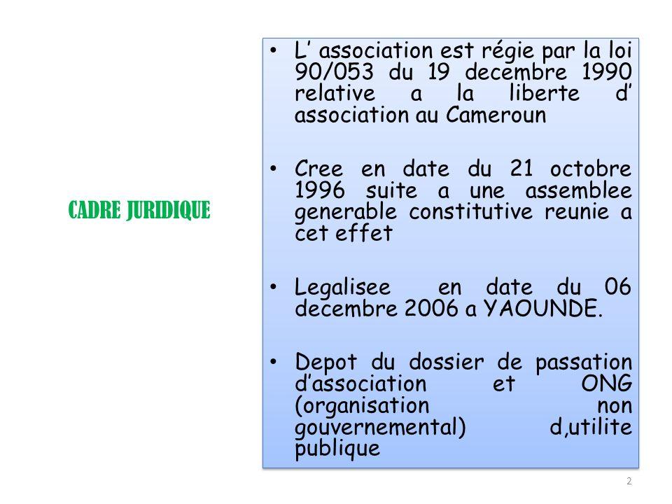CADRE JURIDIQUE L association est régie par la loi 90/053 du 19 decembre 1990 relative a la liberte d association au Cameroun Cree en date du 21 octob