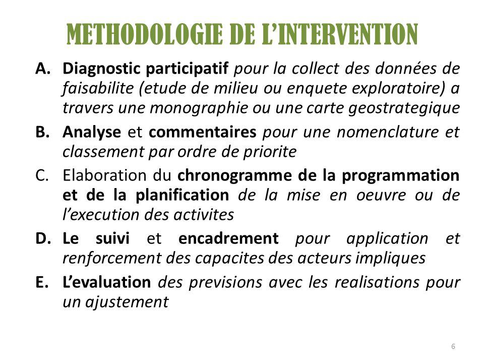 METHODOLOGIE DE LINTERVENTION A.Diagnostic participatif pour la collect des données de faisabilite (etude de milieu ou enquete exploratoire) a travers