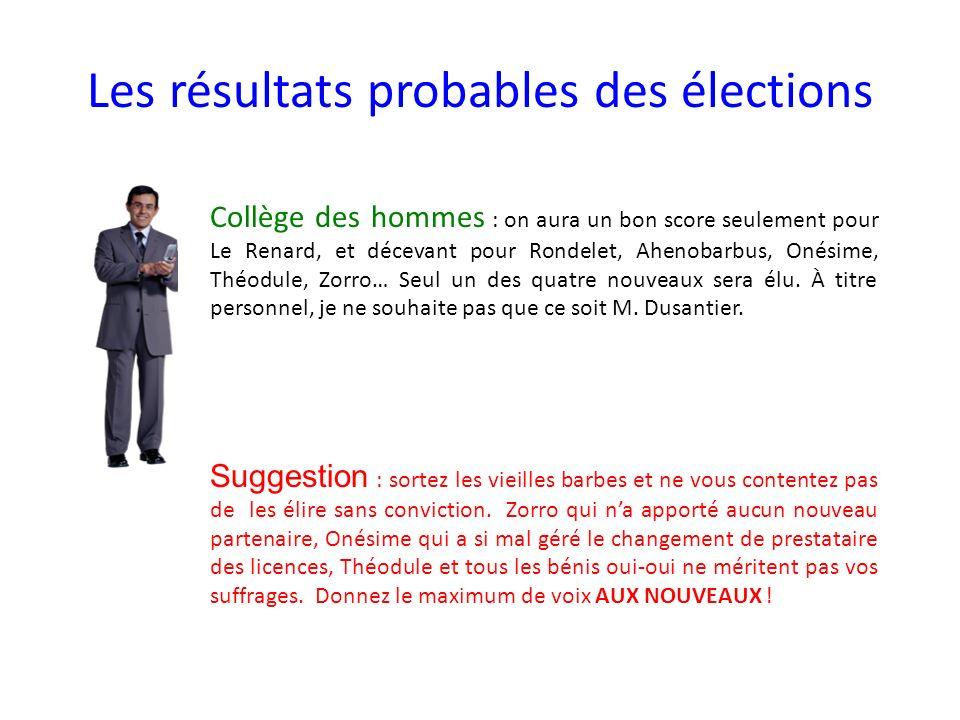 Les résultats probables des élections Collège des hommes : on aura un bon score seulement pour Le Renard, et décevant pour Rondelet, Ahenobarbus, Onésime, Théodule, Zorro… Seul un des quatre nouveaux sera élu.