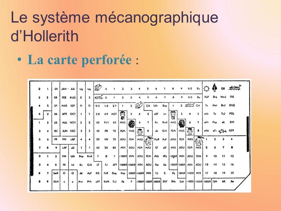 Le système mécanographique dHollerith La carte perforée :