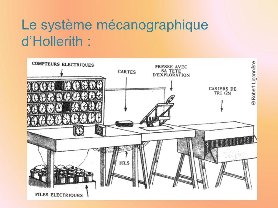 Le système mécanographique dHollerith :
