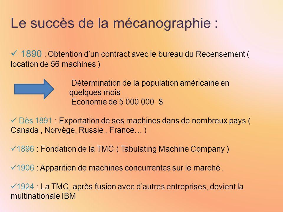 Le succès de la mécanographie : 1890 : Obtention dun contract avec le bureau du Recensement ( location de 56 machines ) Détermination de la population