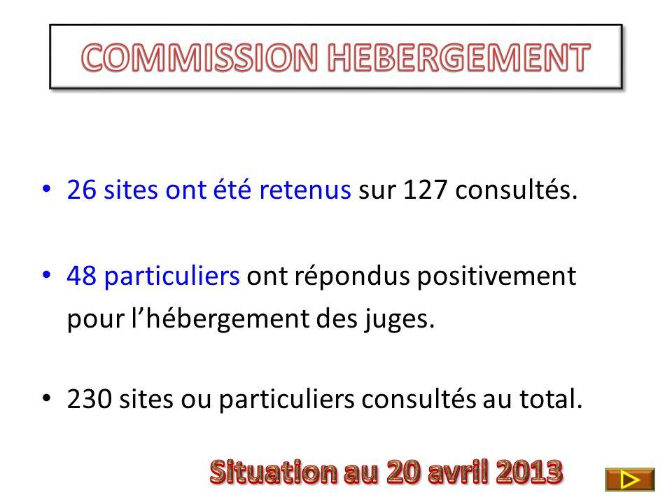 26 sites ont été retenus sur 127 consultés.