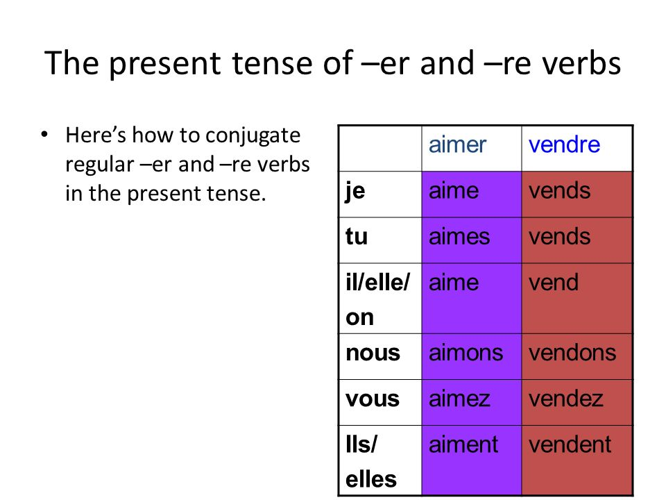 The present tense of –er and –re verbs Heres how to conjugate regular –er and –re verbs in the present tense. aimervendre jeaimevends tuaimesvends il/