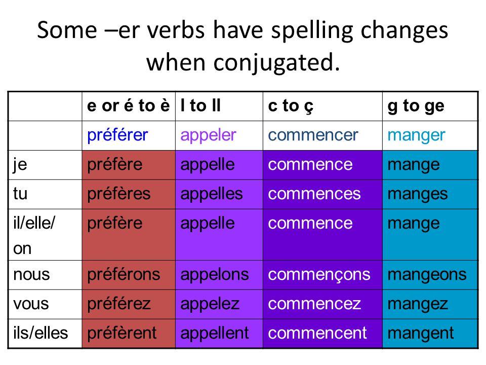 Some –er verbs have spelling changes when conjugated. e or é to è l to llc to çg to ge pr é f érer appelercommencermanger je pr éf ère appellecommence