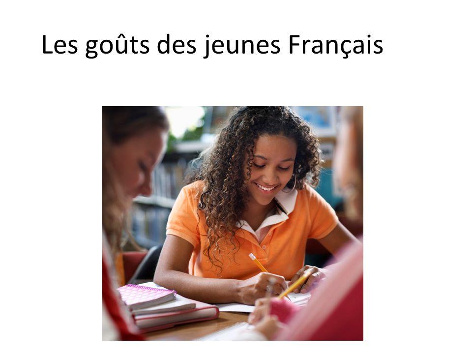 Les goûts des jeunes Français