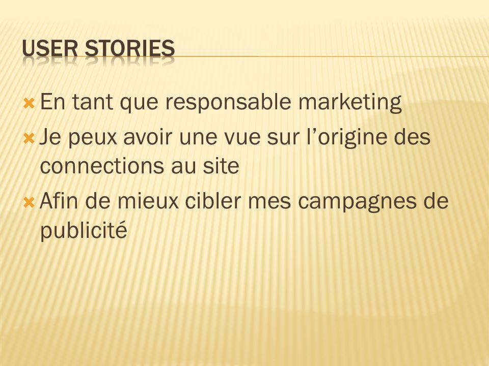 En tant que responsable marketing Je peux avoir une vue sur lorigine des connections au site Afin de mieux cibler mes campagnes de publicité